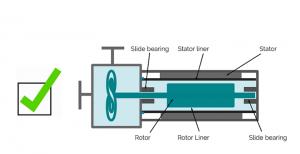 Конструкция-центробежного-насоса-с-герметичным-двигателем