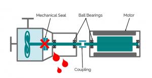 Конструкция-центробежного-насоса-с-электромагнитным-приводом