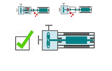 pompe rotor noye - comparatif technologies